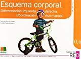 Portada de ESQUEMA CORPORAL. DIFERENCIACION IZQUIERDA DERECHA. COORDINACION VISO-MANUAL