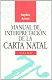 Portada de MANUAL INTERPRETACION DE LA CARTA NATAL